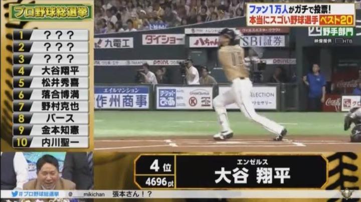 20180108プロ野球総選挙138