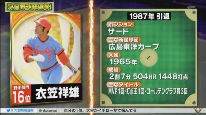 20180108プロ野球総選挙23