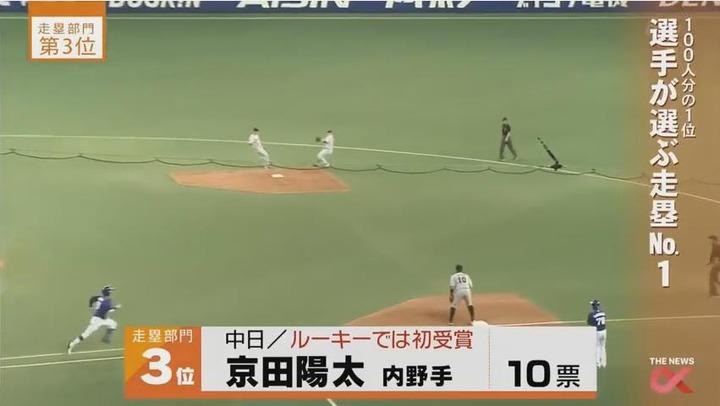 2017プロ野球100人分の1位_11