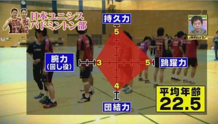 20170121炎の体育会TVカープ大縄跳び参戦150