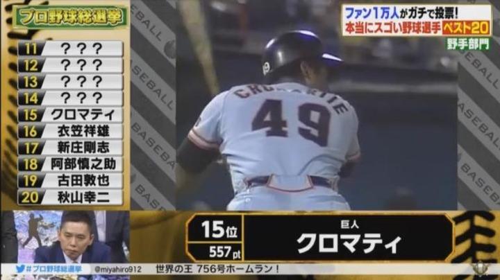 20180108プロ野球総選挙31