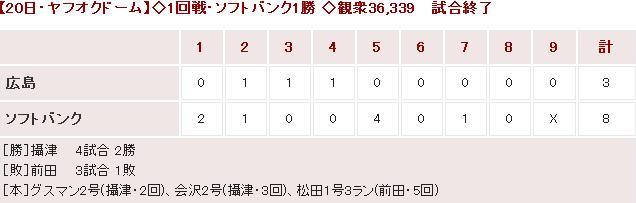 20150320OP戦Score