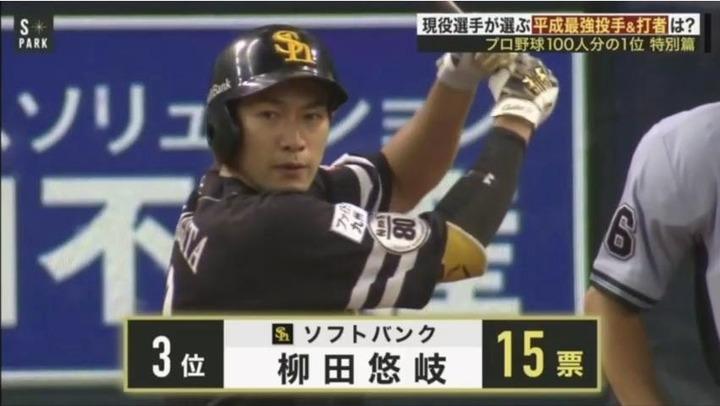2018プロ野球100人分の1位平成最強投手&打者11