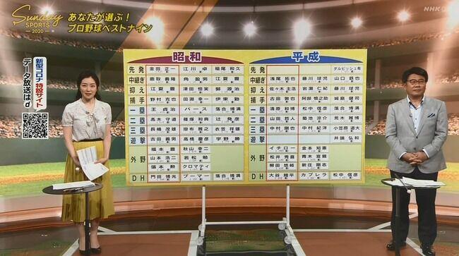 NHKベストナイン1