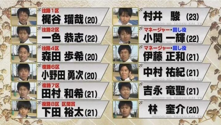 20170121炎の体育会TVカープ大縄跳び参戦189