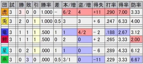 20210328中日戦28