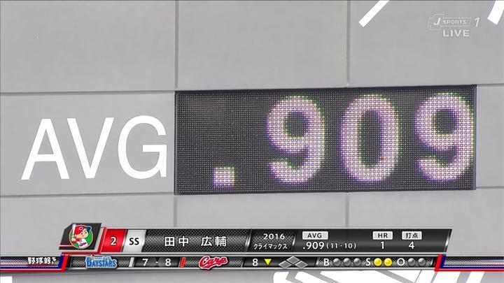 田中広輔1094