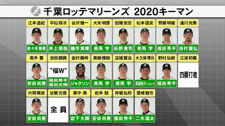 20200319プロ野球ニュース6