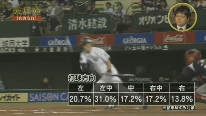 20171216球辞苑_内野安打155