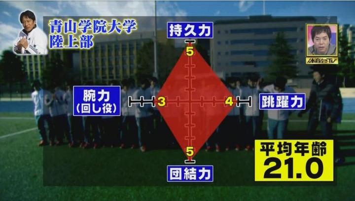 20170121炎の体育会TVカープ大縄跳び参戦190