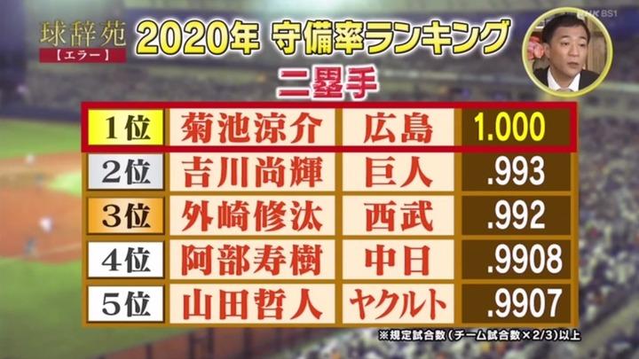 20201212球辞苑_エラー4