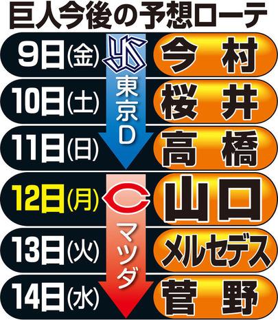 2019試合日程_巨人ローテ1