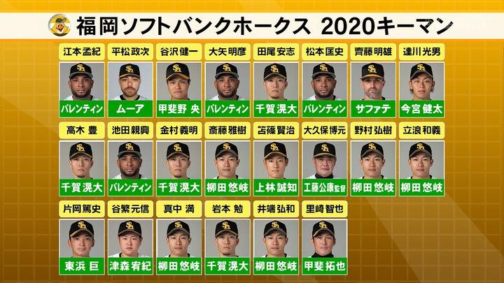 20200319プロ野球ニュース4