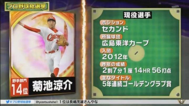 20180108プロ野球総選挙43