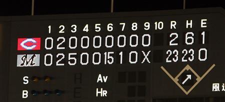 20090611ロッテ戦1イニング15点2