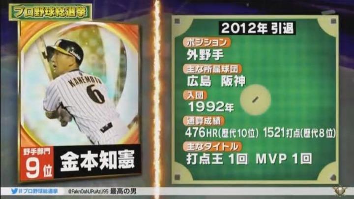 20180108プロ野球総選挙90