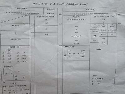 2015春季沖縄キャンプ17