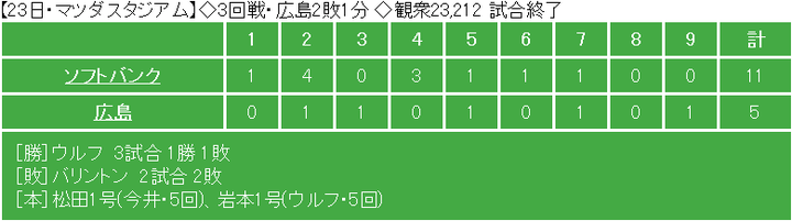 20140323Score
