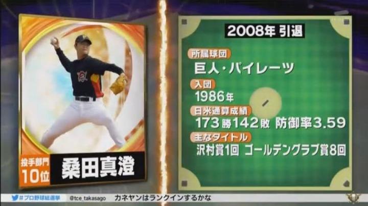 20180108プロ野球総選挙170