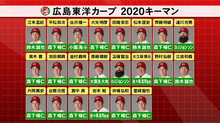 20200319プロ野球ニュース10