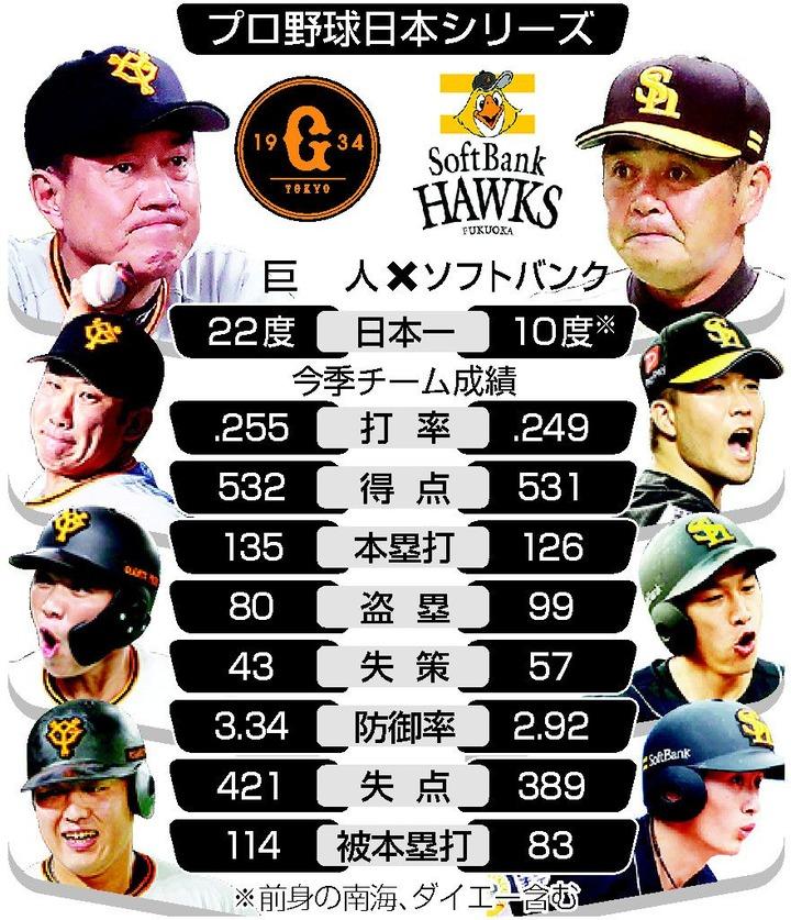 日本シリーズ2020_1