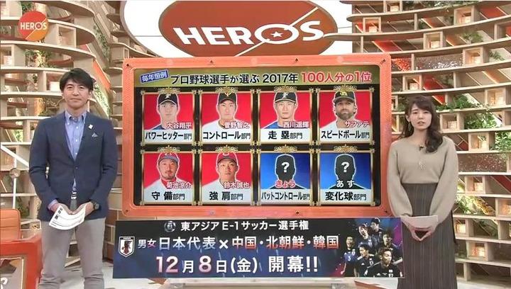 2017プロ野球100人分の1位_266
