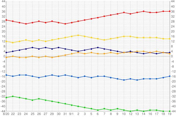 セリーグ順位表2017年_1