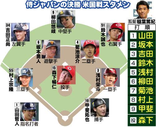 オリンピック日本代表5