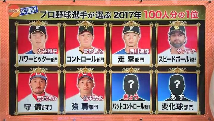 2017プロ野球100人分の1位_267
