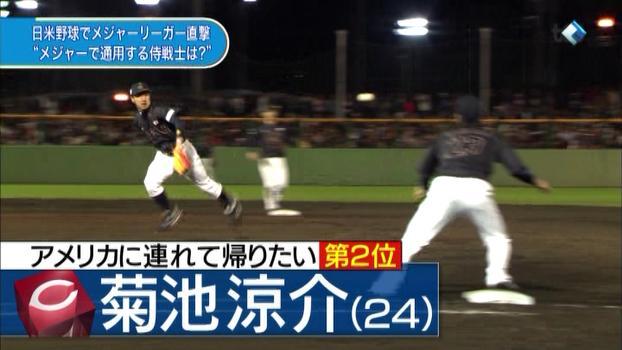 菊池日本代表25