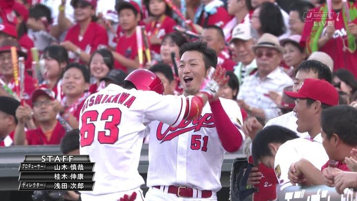 広島東洋カープの25歳以下の選手で打順を作るスレ