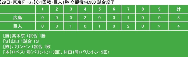 20130329Score