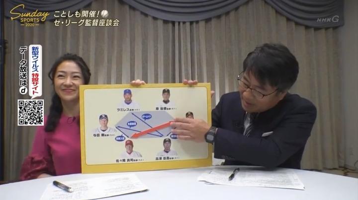 20200308セリーグ監督座談会013