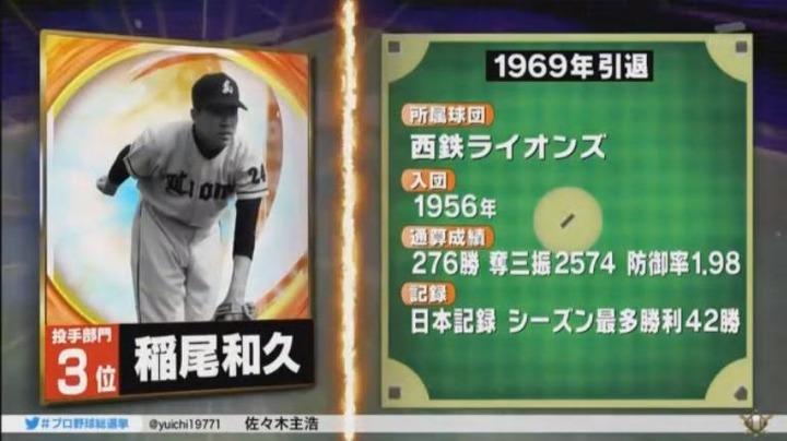 20180108プロ野球総選挙193