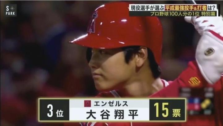 2018プロ野球100人分の1位平成最強投手&打者14