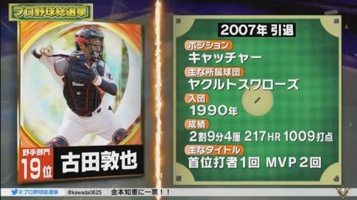 20180108プロ野球総選挙10
