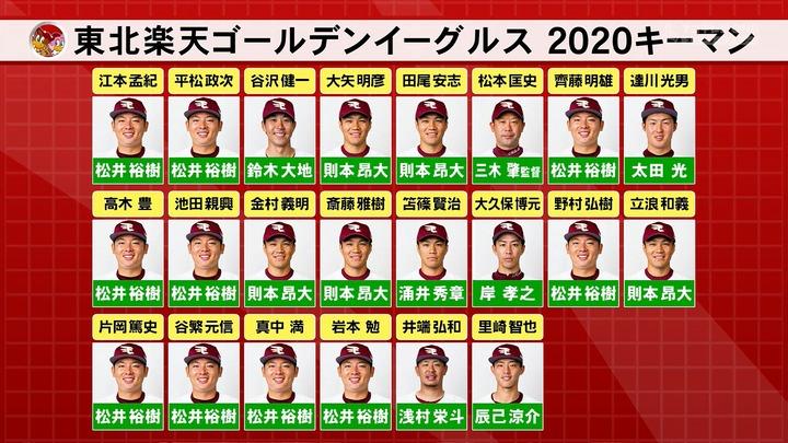 20200319プロ野球ニュース5