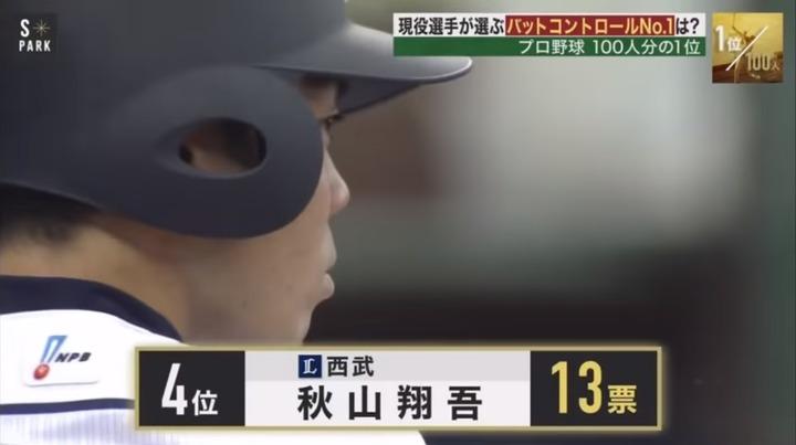 プロ野球100人分の1_20191118_29