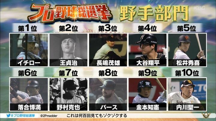 20180108プロ野球総選挙4