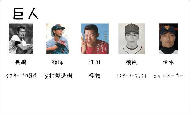 12球団OBクイズ19