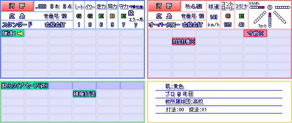 河野昌人4