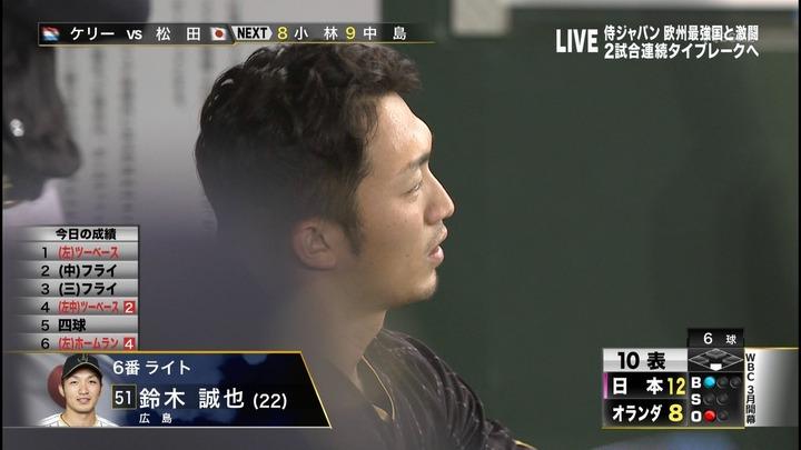 鈴木誠也日本代表22