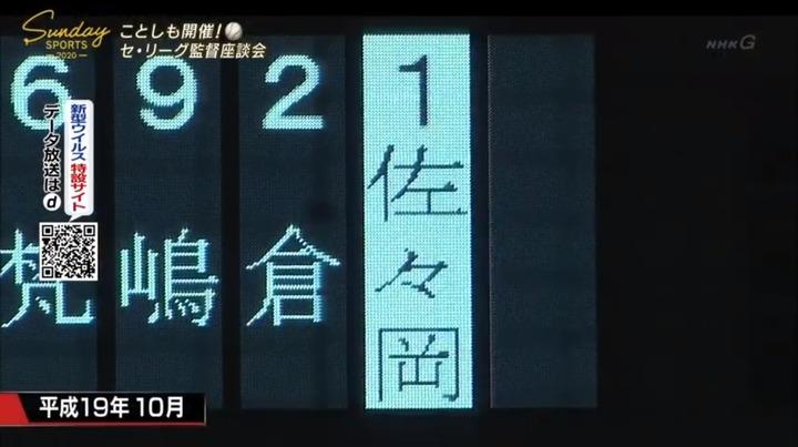 20200308セリーグ監督座談会024