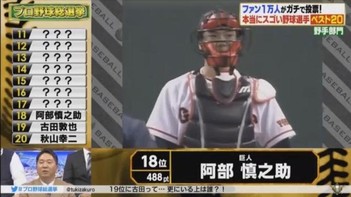 20180108プロ野球総選挙11