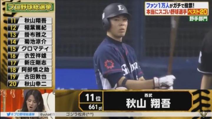 20180108プロ野球総選挙81
