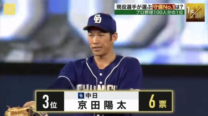 プロ野球100人分の1_20191124_2