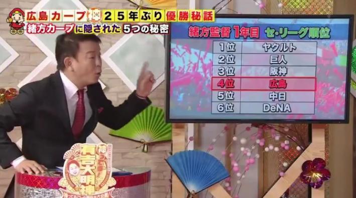 20170211神ってる有吉大明神74