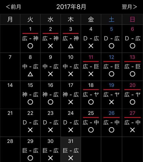 201708勝敗1