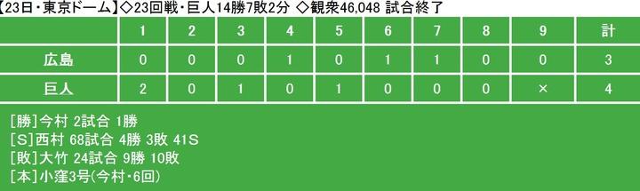 20130923Score