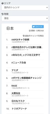 【悲報】#室井佑月のテレビ出演に抗議します ←これwwww